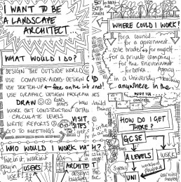 How to become a landscape architect